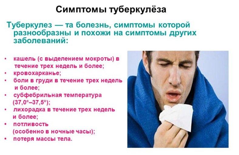 Туберкулез легких симптомы у взрослых