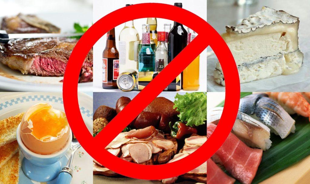 4. Запрещенные продукты при правильном питании