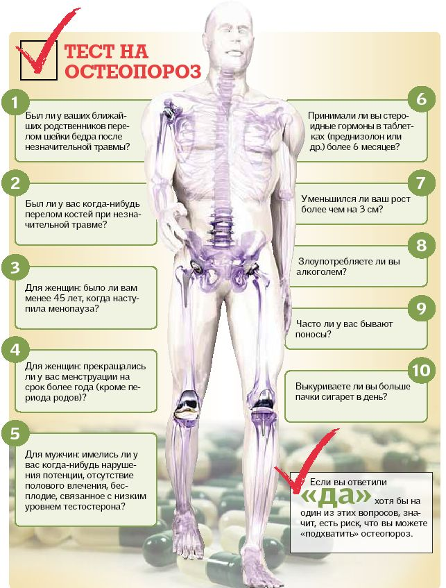 Методы определения остеопороза