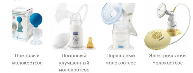 Как правильно сцеживать грудное молоко молокоотсосом видео