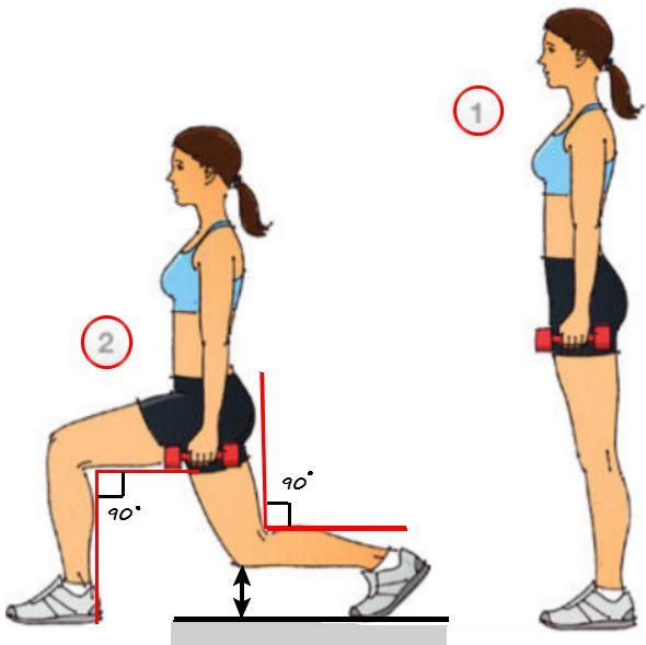 Какие упражнения делать чтобы накачать попу