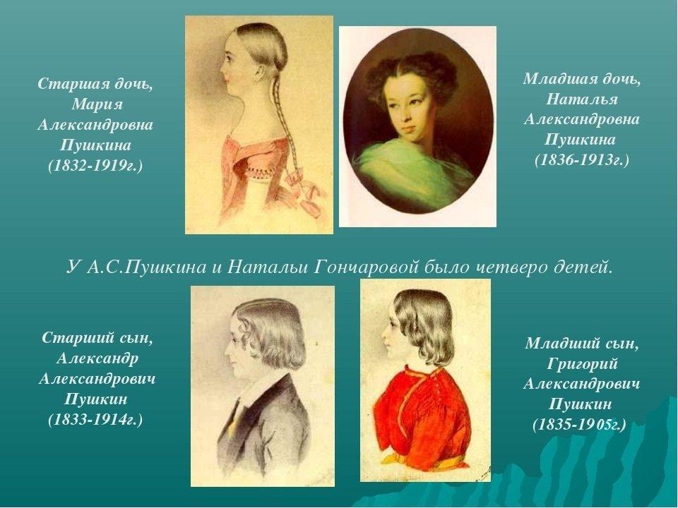 Фото детей Пушкина и Гончаровой Натальи
