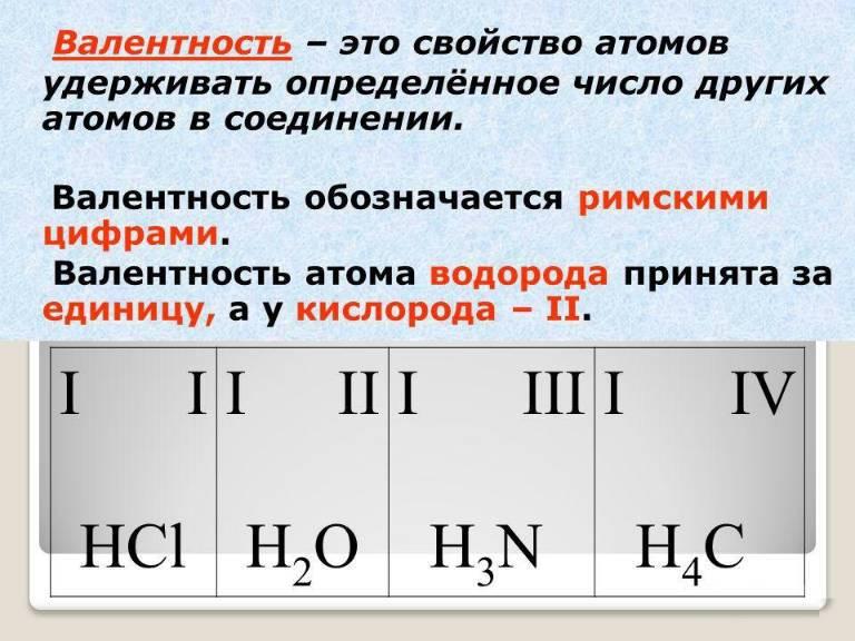 Валентность всех химических элементов таблица