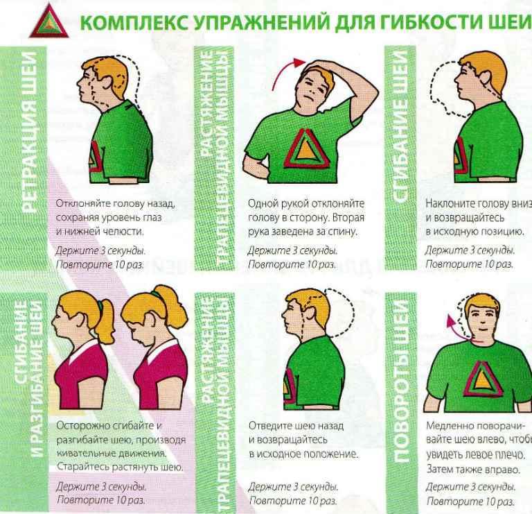 Лечение протрузии дисков шейного отдела позвоночника по Бубновскому