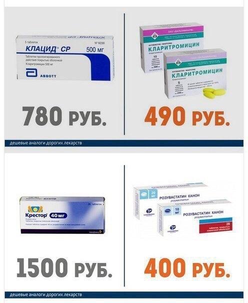 дешевые аналоги дорогих лекарств