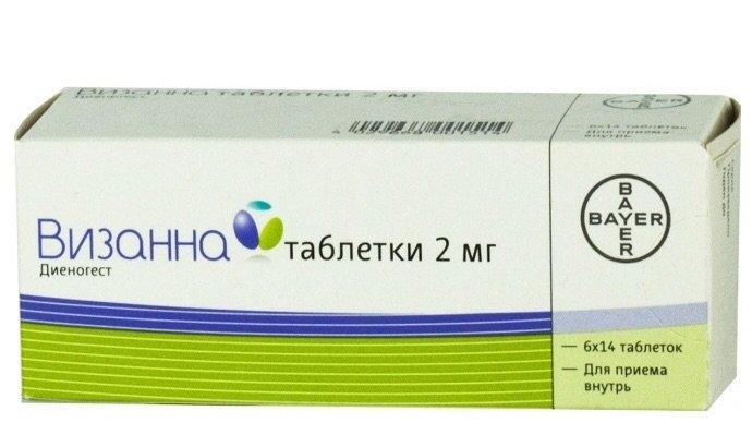 Визанна при эндометриозе отзывы
